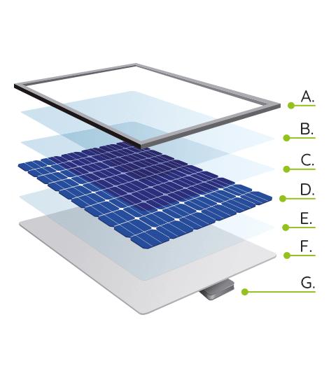 Schemat budowy panelu fotowoltaicznego