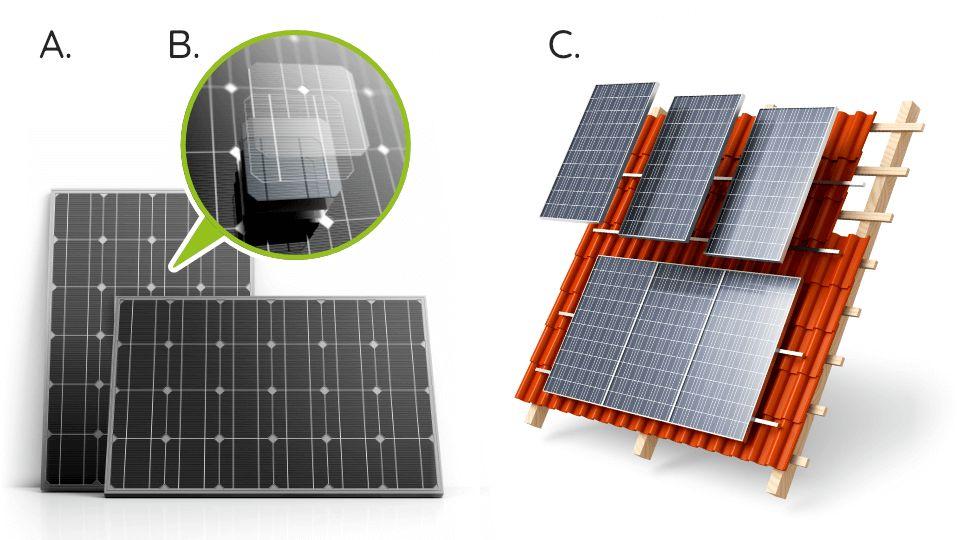 zależność pracy modułów fotowoltaicznych